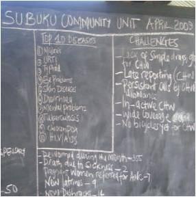 Subuku chalkboard