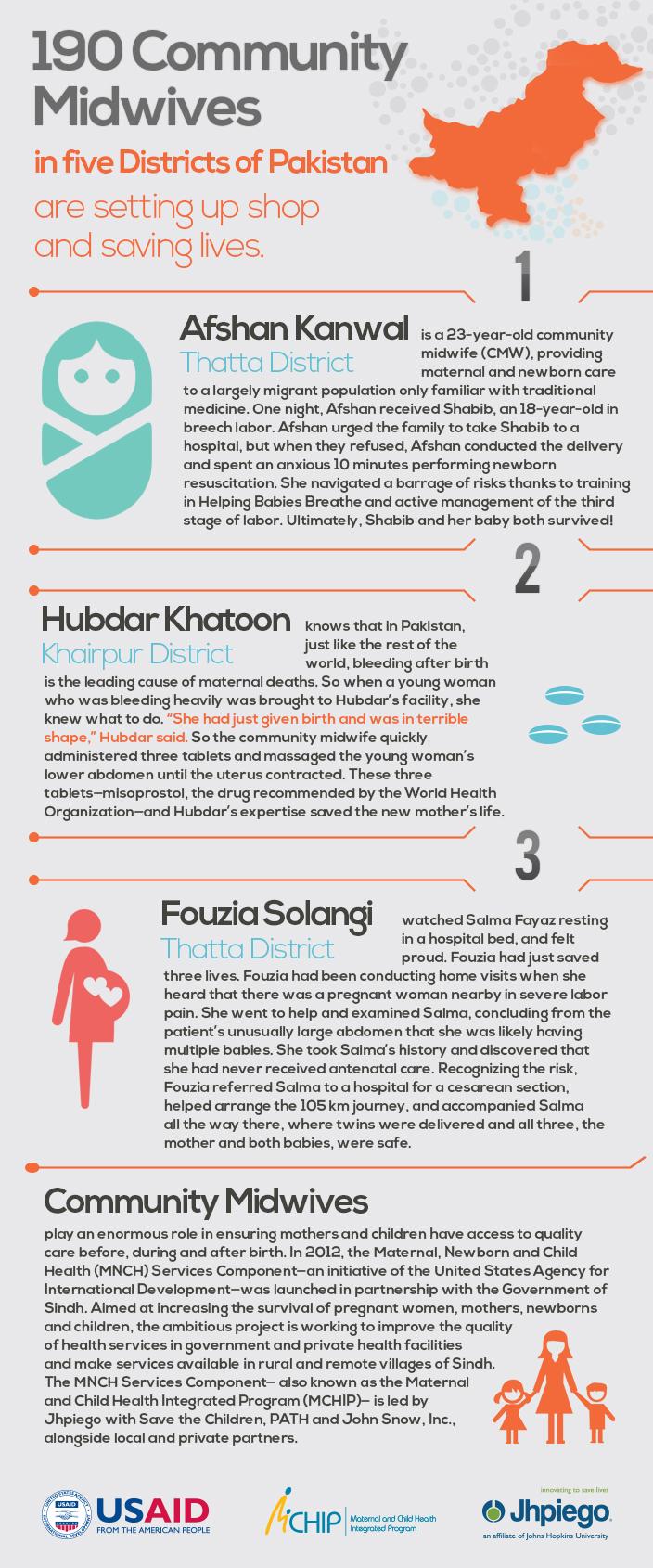 PPFP Infographic