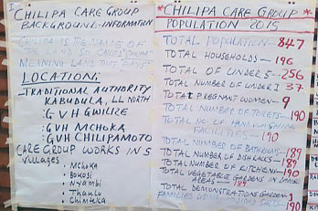 A display of data that the Chilipa Care Group keeps