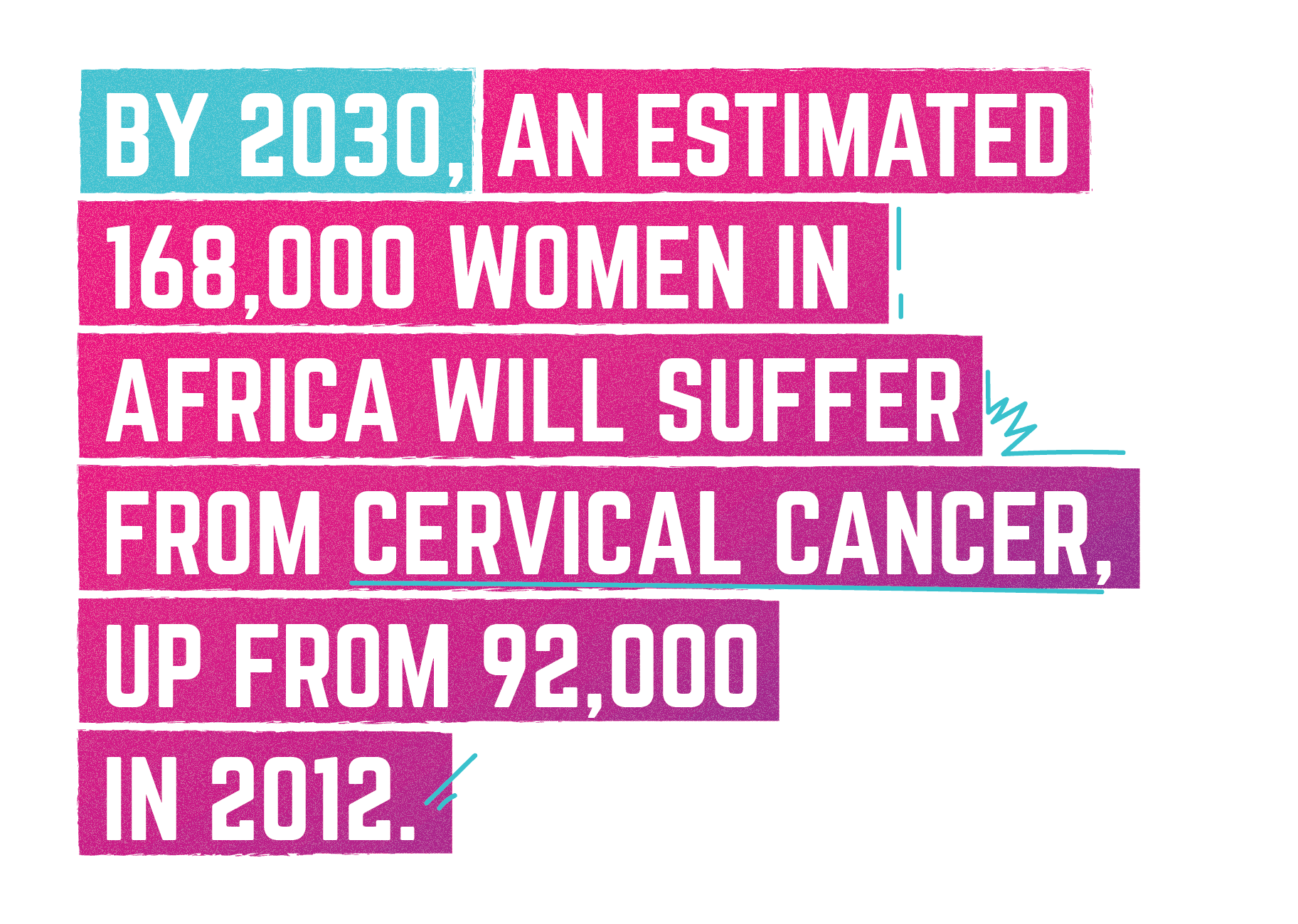 By 2030, an estimated 168,000 women in Africa will suffer from cervical cancer, up from 92,000 in 2012.