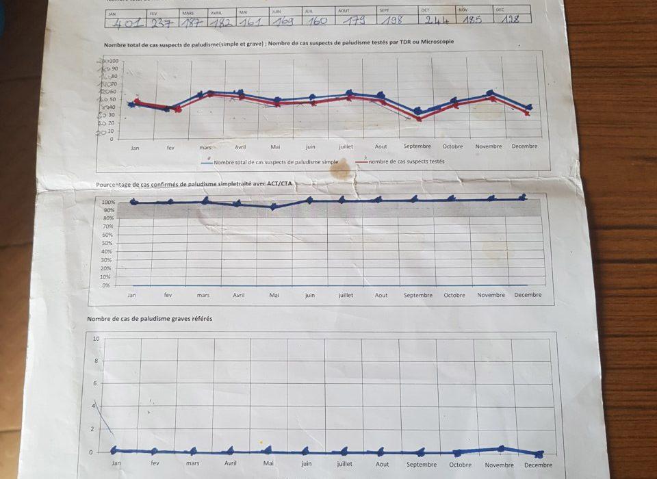 Monitoring poster